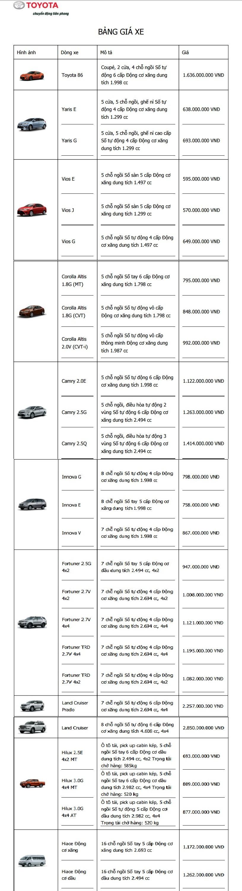 giá xe toyota 2016